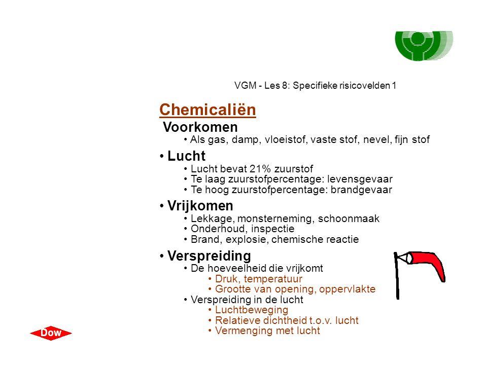 VGM - Les 8: Specifieke risicovelden 1 • Gevarenzone indeling • Zone 0. 1, 2, NGG, AG • Indeling gevarenbronnen (continue, primair, secundair) • Maatr