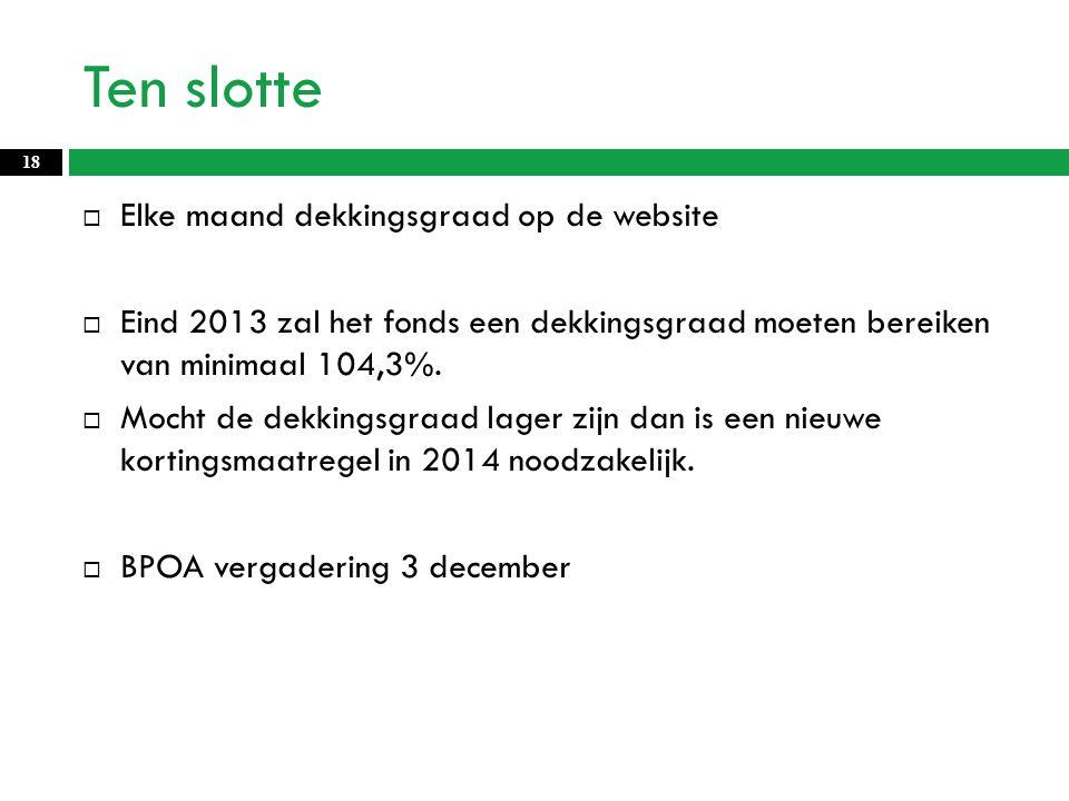 Ten slotte  Elke maand dekkingsgraad op de website  Eind 2013 zal het fonds een dekkingsgraad moeten bereiken van minimaal 104,3%.