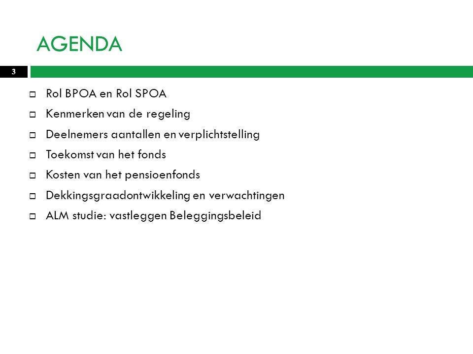 AGENDA 3  Rol BPOA en Rol SPOA  Kenmerken van de regeling  Deelnemers aantallen en verplichtstelling  Toekomst van het fonds  Kosten van het pensioenfonds  Dekkingsgraadontwikkeling en verwachtingen  ALM studie: vastleggen Beleggingsbeleid