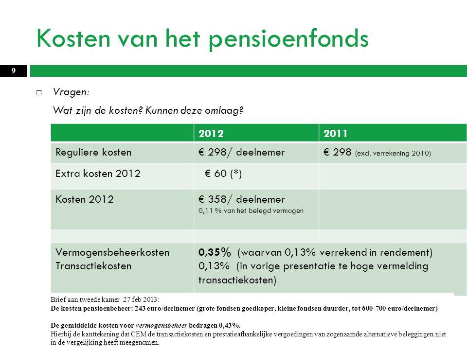 Kosten van het pensioenfonds  Vragen: Wat zijn de kosten.