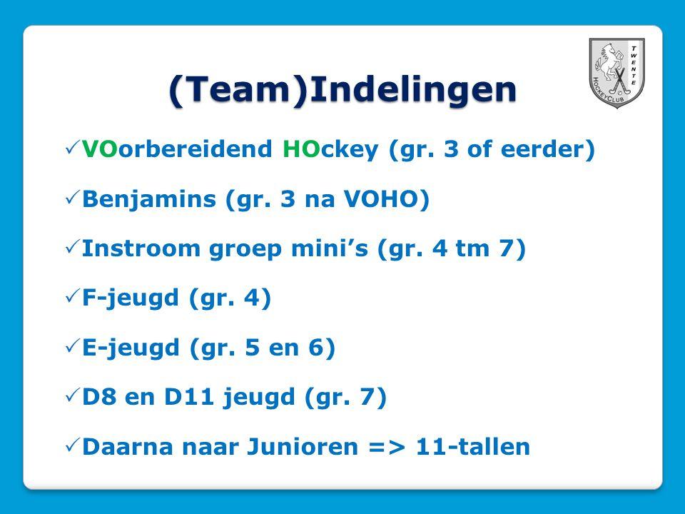 (Team)Indelingen  VOorbereidend HOckey (gr. 3 of eerder)  Benjamins (gr.