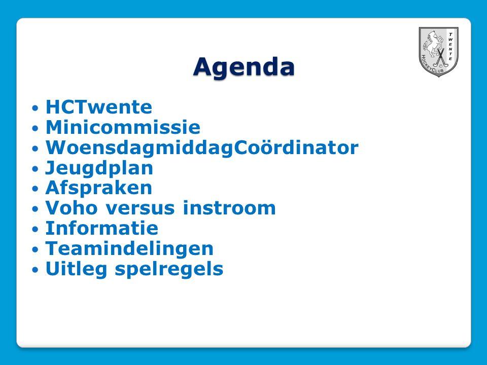 Agenda  HCTwente  Minicommissie  WoensdagmiddagCoördinator  Jeugdplan  Afspraken  Voho versus instroom  Informatie  Teamindelingen  Uitleg spelregels