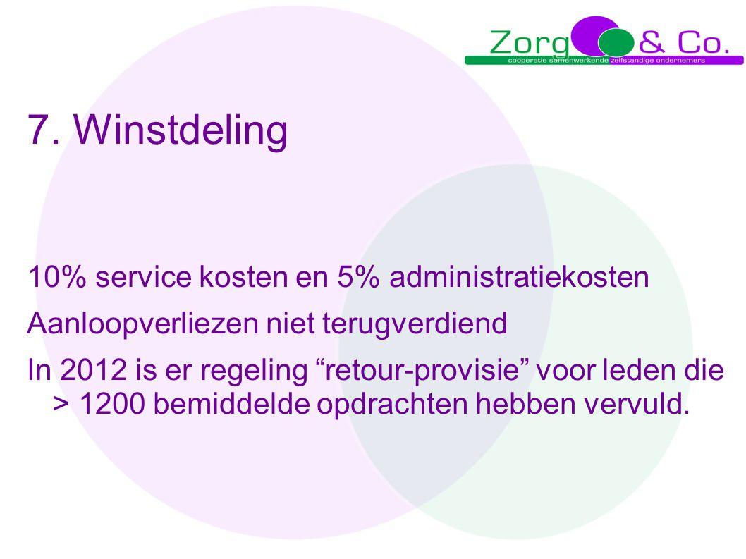 """7. Winstdeling 10% service kosten en 5% administratiekosten Aanloopverliezen niet terugverdiend In 2012 is er regeling """"retour-provisie"""" voor leden di"""