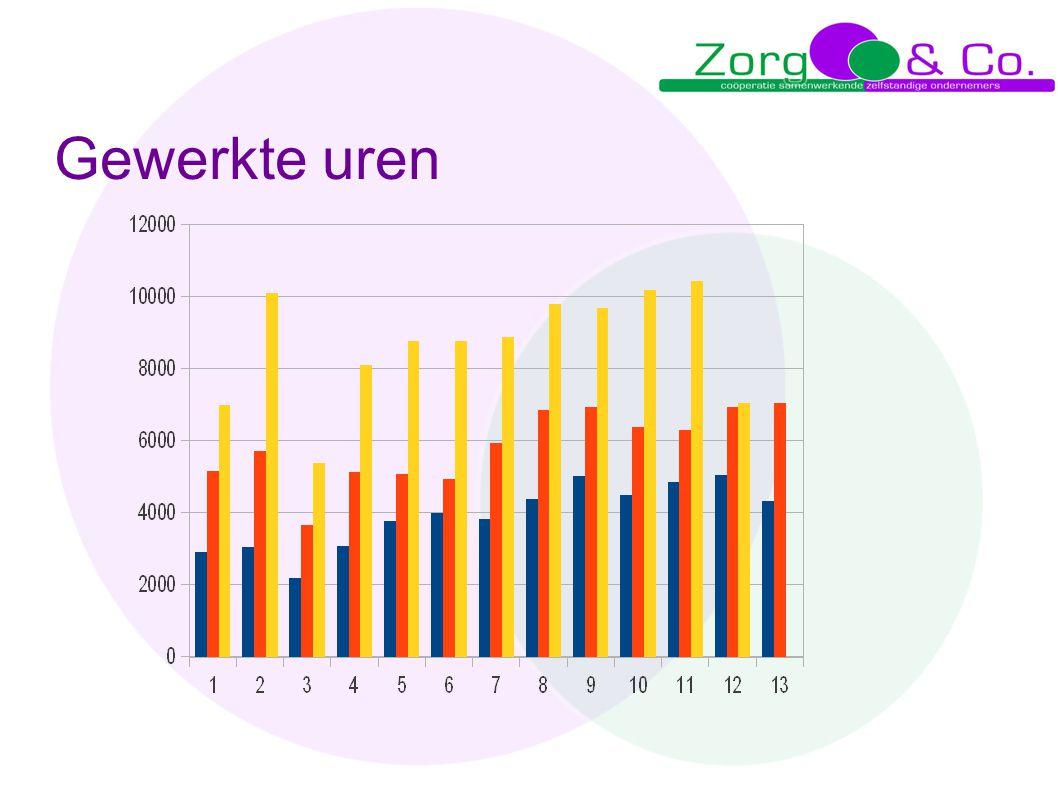 Verzekeringen  Afspraak met BSB Assuradeuren heeft geleid tot de hoogste korting in de markt nl.