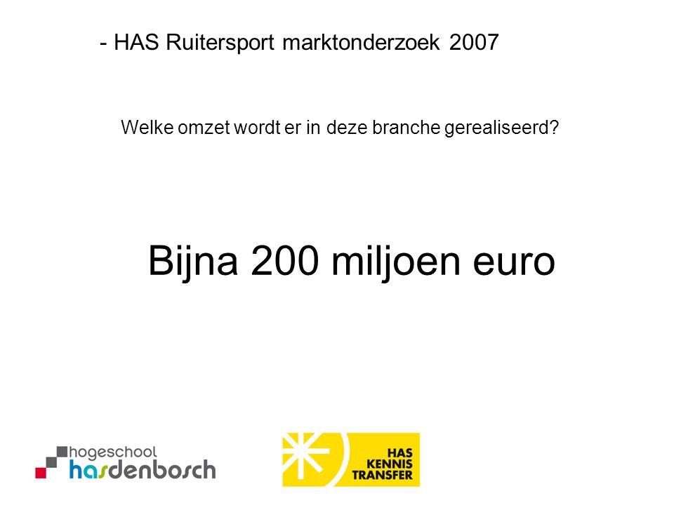 Welke omzet wordt er in deze branche gerealiseerd? Bijna 200 miljoen euro - HAS Ruitersport marktonderzoek 2007