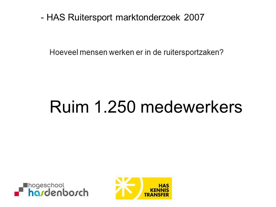 Hoeveel mensen werken er in de ruitersportzaken? Ruim 1.250 medewerkers - HAS Ruitersport marktonderzoek 2007