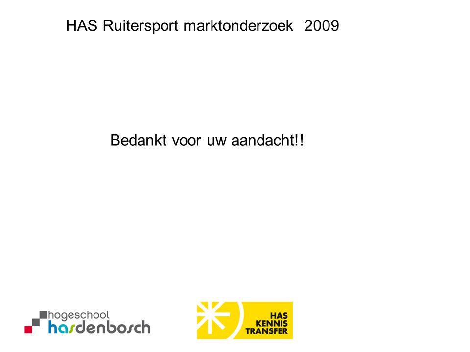 Bedankt voor uw aandacht!! HAS Ruitersport marktonderzoek 2009