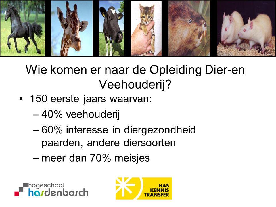 •150 eerste jaars waarvan: –40% veehouderij –60% interesse in diergezondheid paarden, andere diersoorten –meer dan 70% meisjes Wie komen er naar de Op
