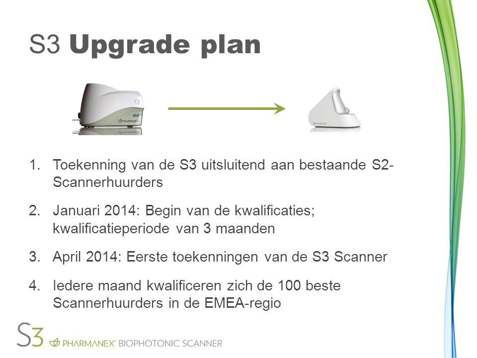S3 Upgrade plan 1.Toekenning van de S3 uitsluitend aan bestaande S2- Scannerhuurders 2.Januari 2014: Begin van de kwalificaties; kwalificatieperiode v