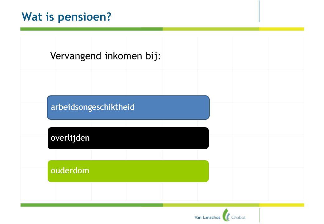 arbeidsongeschiktheid Vervangend inkomen bij: overlijdenouderdom Wat is pensioen?
