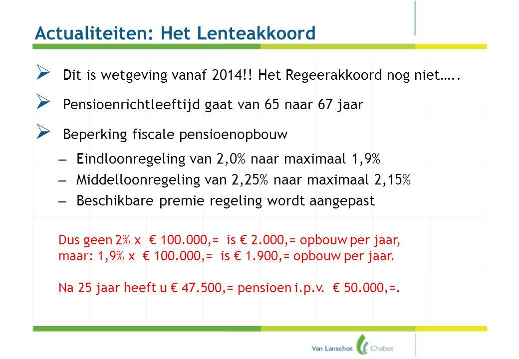 Pensioenakkoord Actualiteiten: Het Lenteakkoord  Dit is wetgeving vanaf 2014!! Het Regeerakkoord nog niet…..  Pensioenrichtleeftijd gaat van 65 naar