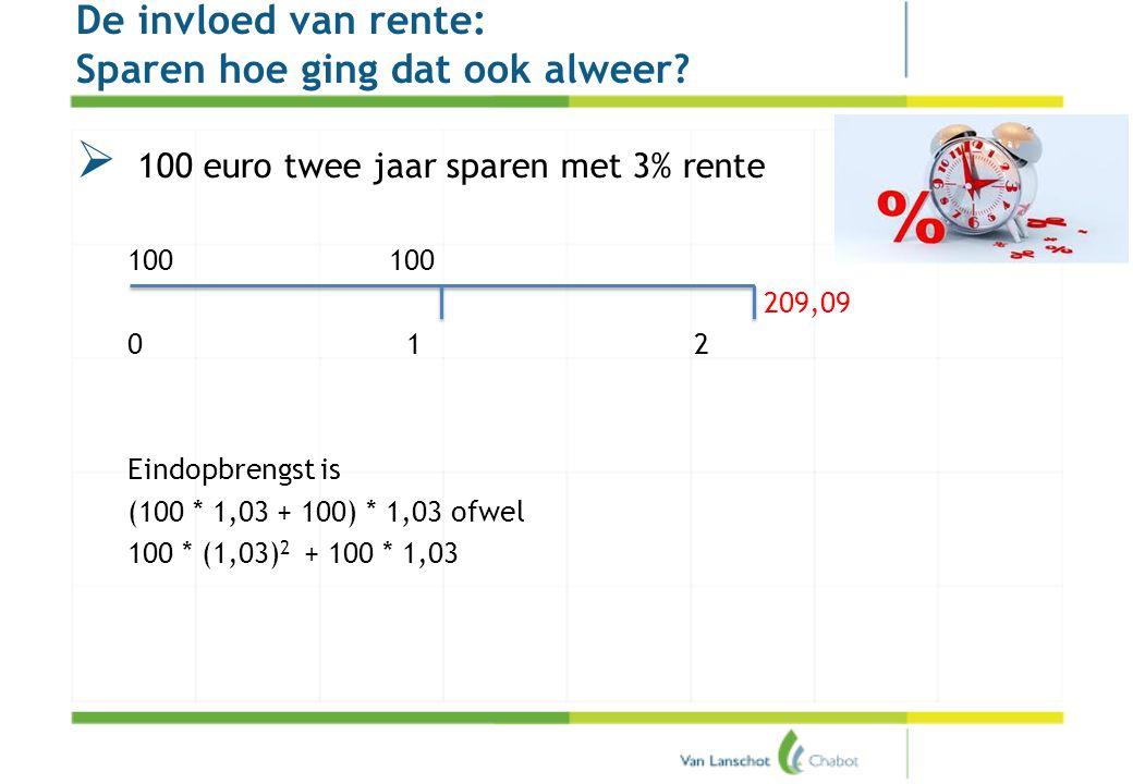 Pensioenakkoord De invloed van rente: Sparen hoe ging dat ook alweer?  100 euro twee jaar sparen met 3% rente100 209,09 0 1 2 Eindopbrengst is (100 *