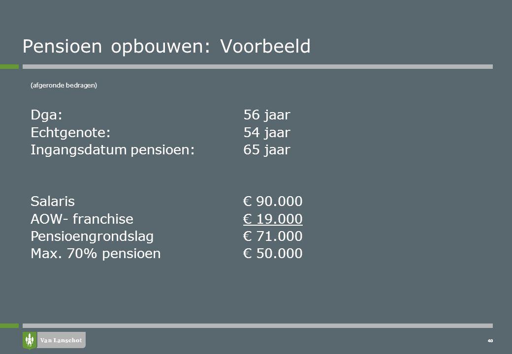 40 Pensioen opbouwen: Voorbeeld (afgeronde bedragen) Dga:56 jaar Echtgenote:54 jaar Ingangsdatum pensioen:65 jaar Salaris€ 90.000 AOW- franchise€ 19.0