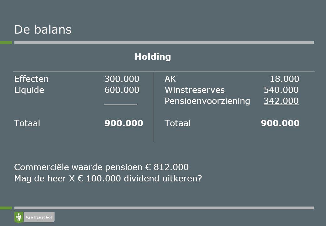De balans Holding Effecten 300.000 AK 18.000 Liquide 600.000Winstreserves 540.000 Pensioenvoorziening 342.000 Totaal900.000Totaal 900.000 Commerciële