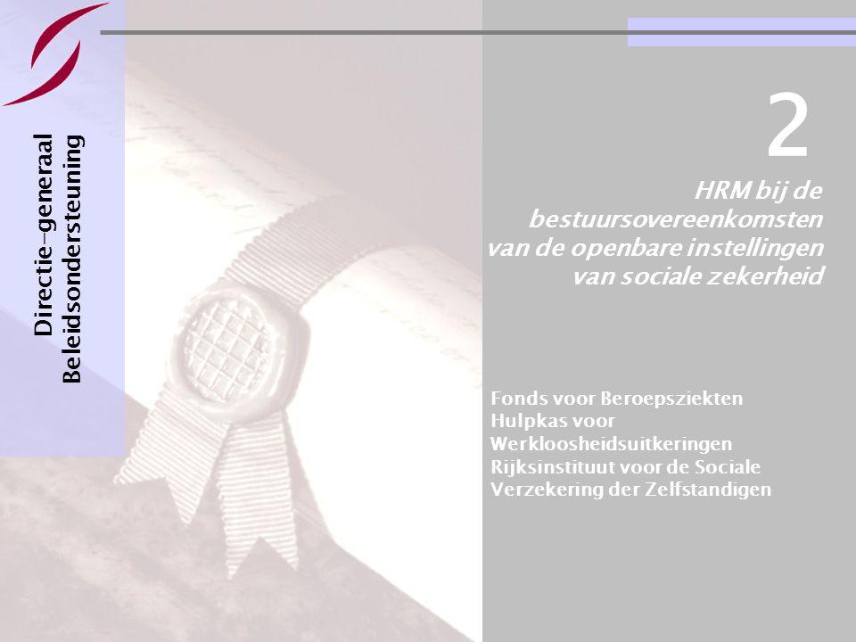 HRM-indicatoren bij beheersovereenkomsten Pagina 12 HRM bij de bestuursovereenkomsten van de openbare instellingen van sociale zekerheid Directie-generaal Beleidsondersteuning 2 Fonds voor Beroepsziekten Hulpkas voor Werkloosheidsuitkeringen Rijksinstituut voor de Sociale Verzekering der Zelfstandigen