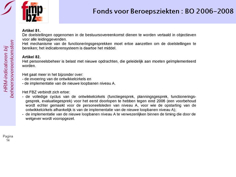 HRM-indicatoren bij beheersovereenkomsten Pagina 14 Fonds voor Beroepsziekten : BO 2006-2008