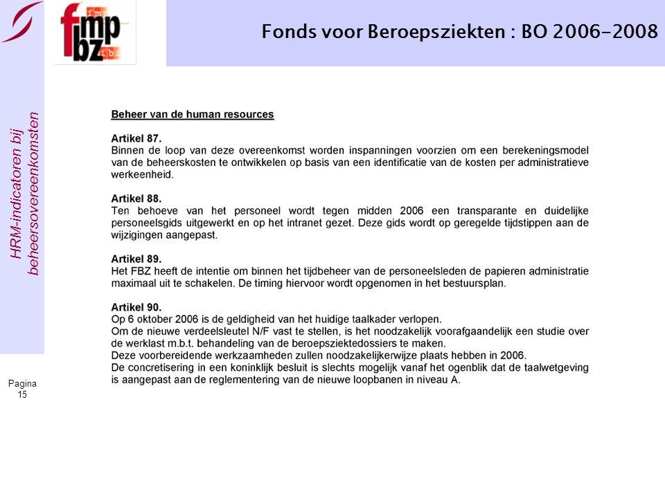 HRM-indicatoren bij beheersovereenkomsten Pagina 15 Fonds voor Beroepsziekten : BO 2006-2008