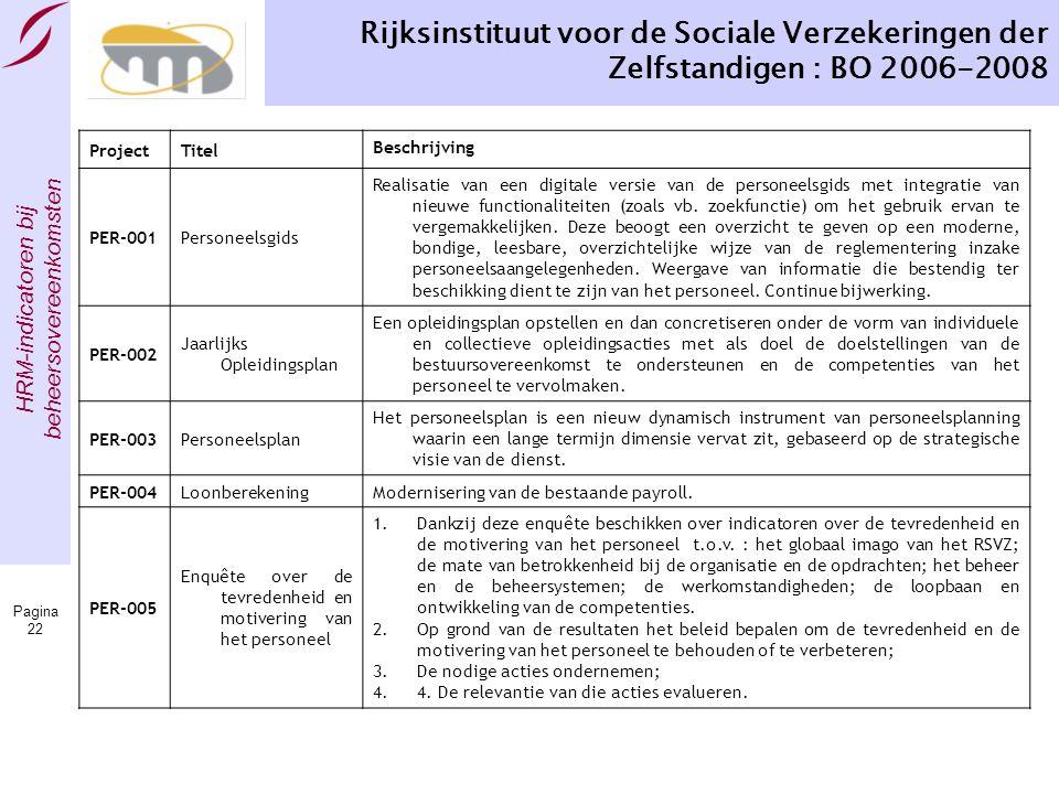 HRM-indicatoren bij beheersovereenkomsten Pagina 22 Rijksinstituut voor de Sociale Verzekeringen der Zelfstandigen : BO 2006-2008 ProjectTitel Beschri