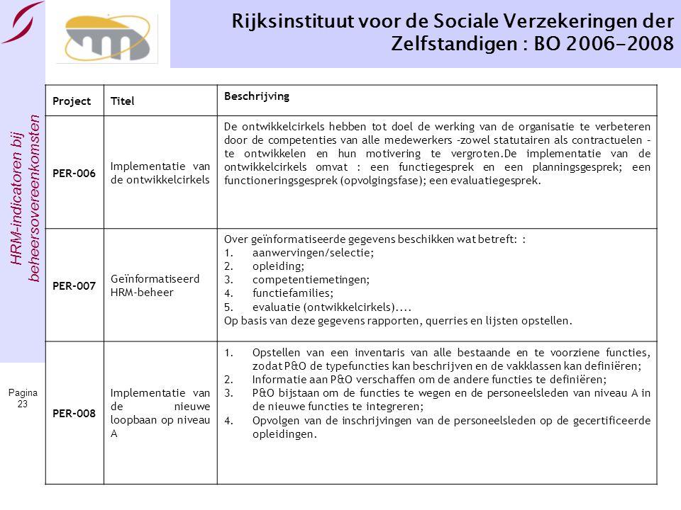 HRM-indicatoren bij beheersovereenkomsten Pagina 23 Rijksinstituut voor de Sociale Verzekeringen der Zelfstandigen : BO 2006-2008 ProjectTitel Beschri