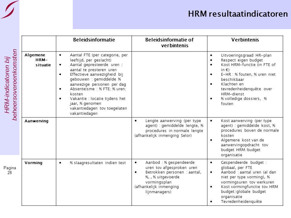 HRM-indicatoren bij beheersovereenkomsten Pagina 28 HRM resultaatindicatoren BeleidsinformatieBeleidsinformatie of verbintenis Verbintenis Algemene HR