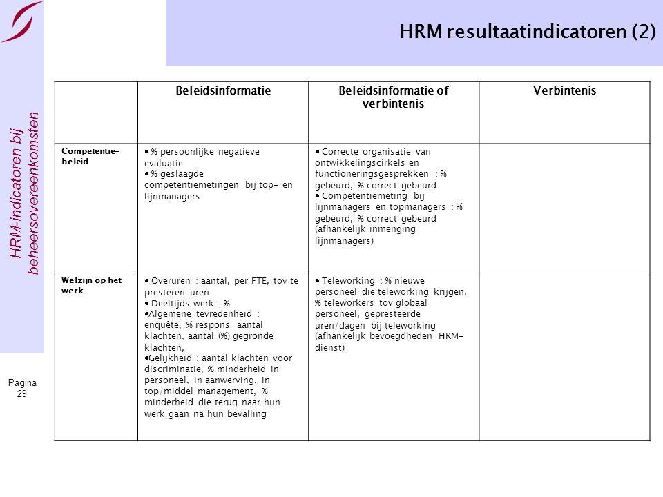 HRM-indicatoren bij beheersovereenkomsten Pagina 29 HRM resultaatindicatoren (2) BeleidsinformatieBeleidsinformatie of verbintenis Verbintenis Competentie- beleid  % persoonlijke negatieve evaluatie  % geslaagde competentiemetingen bij top- en lijnmanagers  Correcte organisatie van ontwikkelingscirkels en functioneringsgesprekken : % gebeurd, % correct gebeurd  Competentiemeting bij lijnmanagers en topmanagers : % gebeurd, % correct gebeurd (afhankelijk inmenging lijnmanagers) Welzijn op het werk  Overuren : aantal, per FTE, tov te presteren uren  Deeltijds werk : %  Algemene tevredenheid : enquête, % respons aantal klachten, aantal (%) gegronde klachten,  Gelijkheid : aantal klachten voor discriminatie, % minderheid in personeel, in aanwerving, in top/middel management, % minderheid die terug naar hun werk gaan na hun bevalling  Teleworking : % nieuwe personeel die teleworking krijgen, % teleworkers tov globaal personeel, gepresteerde uren/dagen bij teleworking (afhankelijk bevoegdheden HRM- dienst)