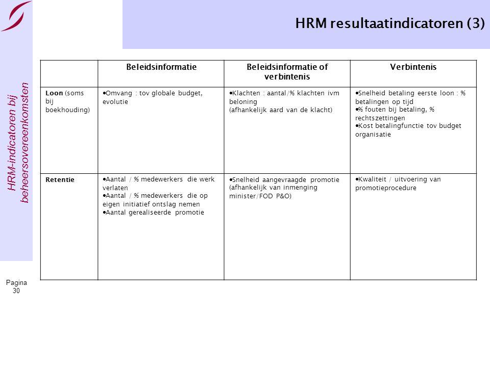 HRM-indicatoren bij beheersovereenkomsten Pagina 30 HRM resultaatindicatoren (3) BeleidsinformatieBeleidsinformatie of verbintenis Verbintenis Loon (s