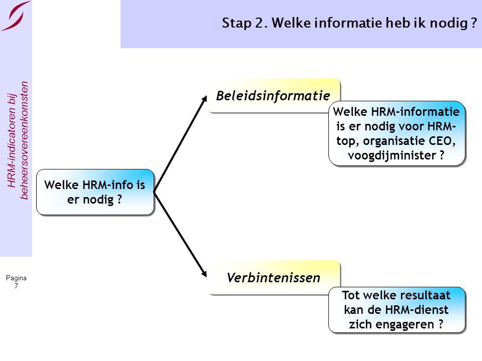 HRM-indicatoren bij beheersovereenkomsten Pagina 7 Stap 2. Welke informatie heb ik nodig ? Welke HRM-info is er nodig ? Beleidsinformatie Verbinteniss