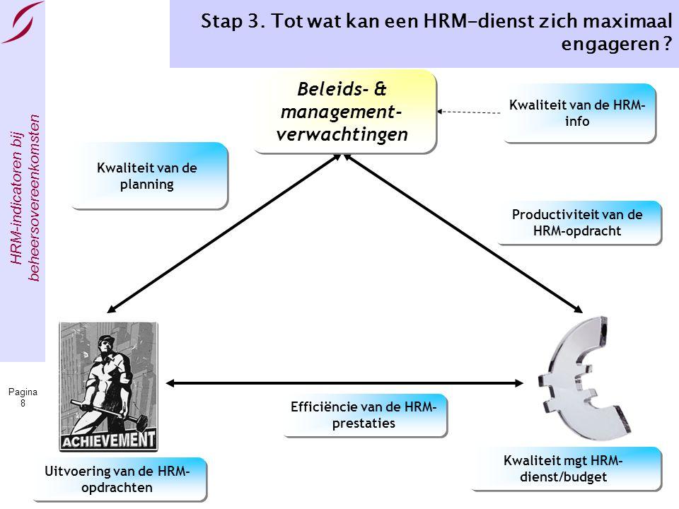 HRM-indicatoren bij beheersovereenkomsten Pagina 8 Stap 3. Tot wat kan een HRM-dienst zich maximaal engageren ? Uitvoering van de HRM- opdrachten Kwal