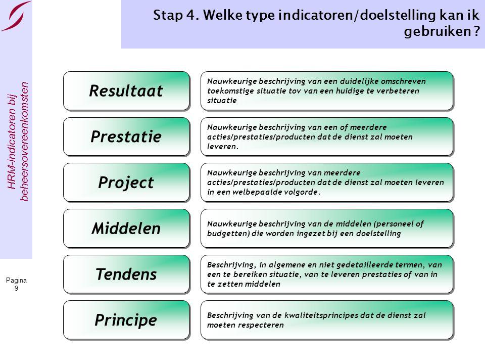 HRM-indicatoren bij beheersovereenkomsten Pagina 9 Stap 4. Welke type indicatoren/doelstelling kan ik gebruiken ? Nauwkeurige beschrijving van een dui
