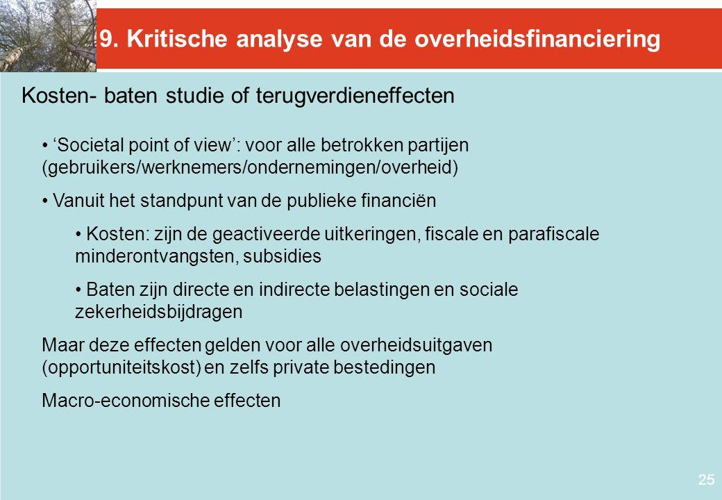 25 Kosten- baten studie of terugverdieneffecten • 'Societal point of view': voor alle betrokken partijen (gebruikers/werknemers/ondernemingen/overheid