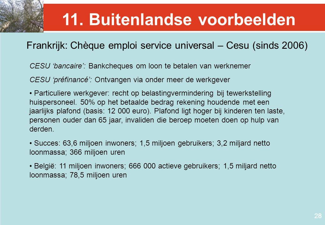 28 11. Buitenlandse voorbeelden Frankrijk: Chèque emploi service universal – Cesu (sinds 2006) CESU 'bancaire': Bankcheques om loon te betalen van wer