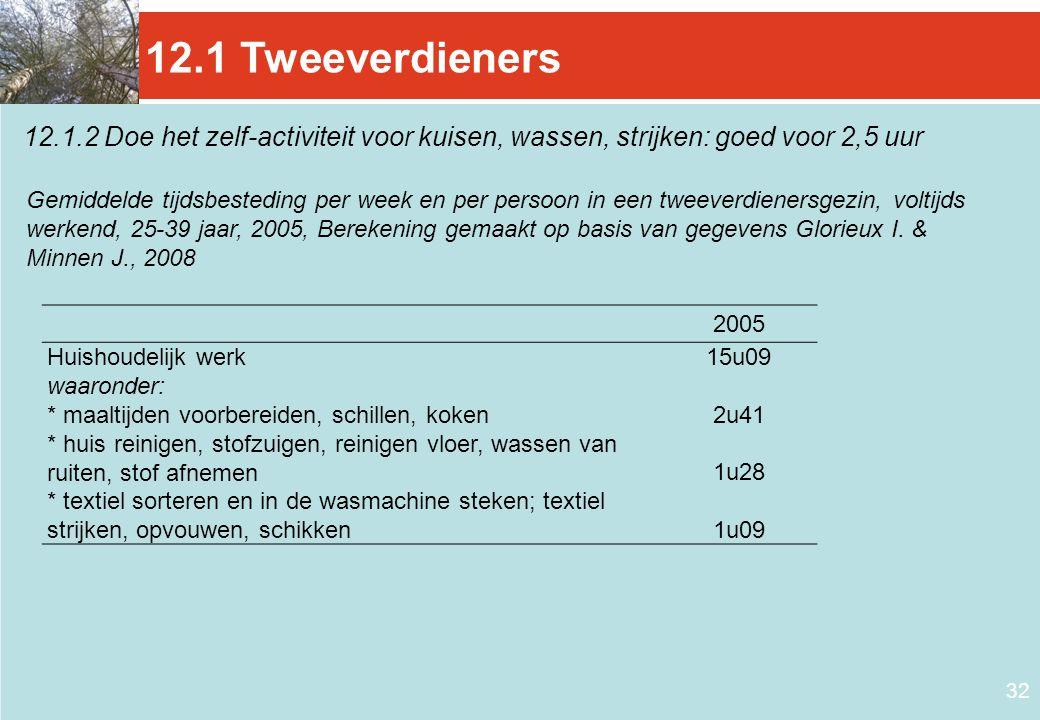 32 12.1 Tweeverdieners Gemiddelde tijdsbesteding per week en per persoon in een tweeverdienersgezin, voltijds werkend, 25-39 jaar, 2005, Berekening ge