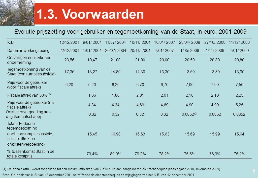 16 Procentuele verdeling erkende dienstenchequeondernemingen naar gewest (op maatschappelijke zetel), 2005-2009 Bron: Berekening op basis van gegevens RVA – Directie Statistiek 3.
