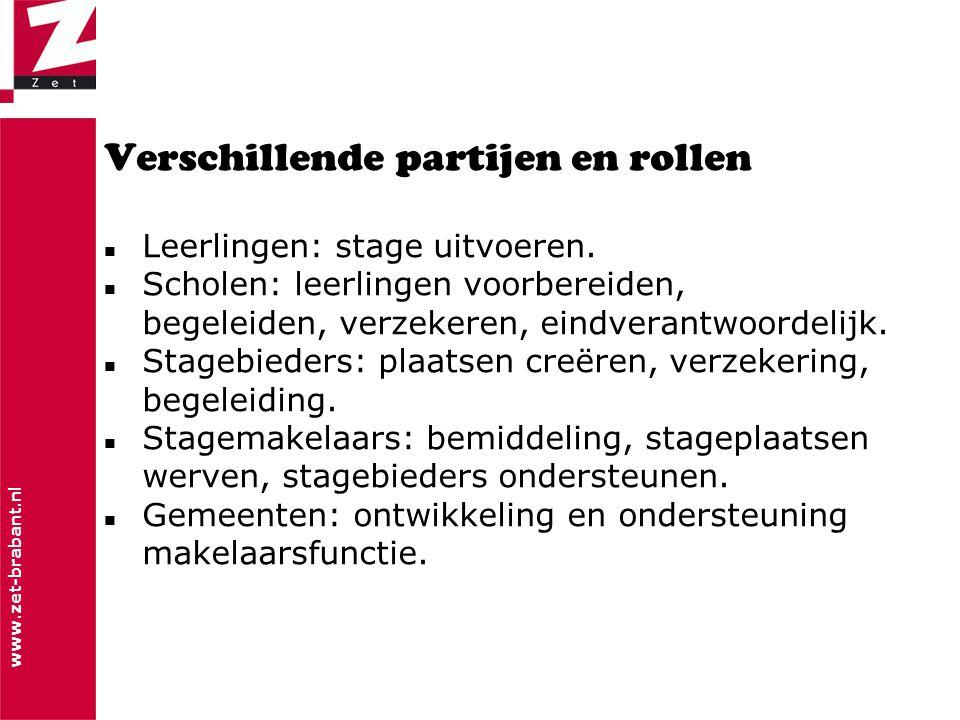 www.zet-brabant.nl Verschillende partijen en rollen  Leerlingen: stage uitvoeren.