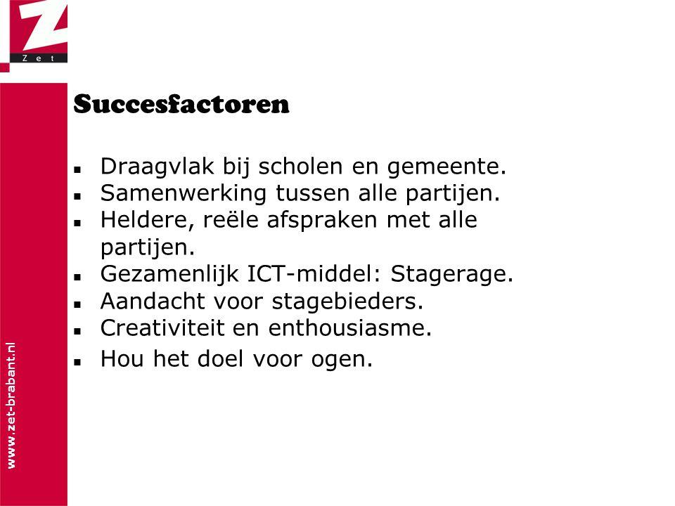 www.zet-brabant.nl Succesfactoren  Draagvlak bij scholen en gemeente.