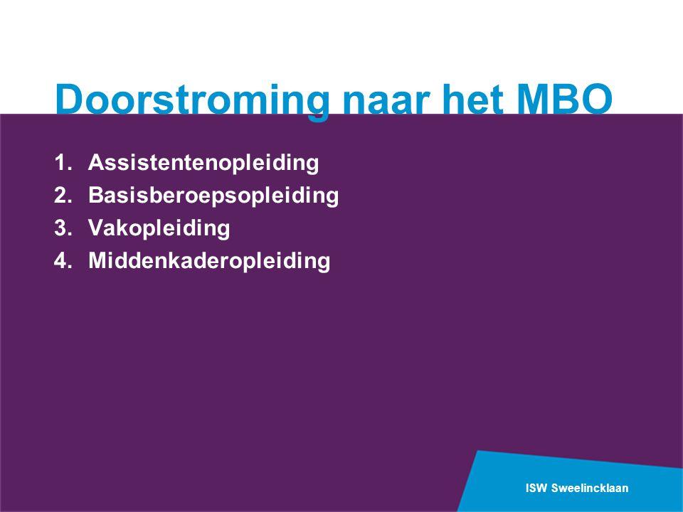 ISW Sweelincklaan Doorstroming naar het MBO 1.Assistentenopleiding 2.Basisberoepsopleiding 3.Vakopleiding 4.Middenkaderopleiding