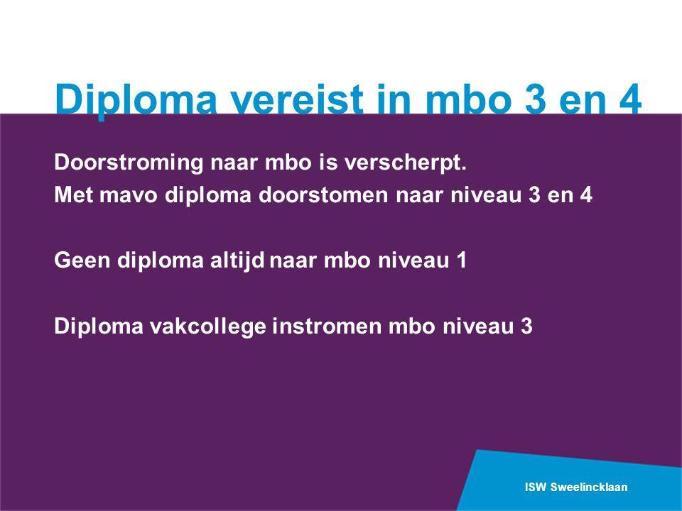 ISW Sweelincklaan Diploma vereist in mbo 3 en 4 Doorstroming naar mbo is verscherpt.