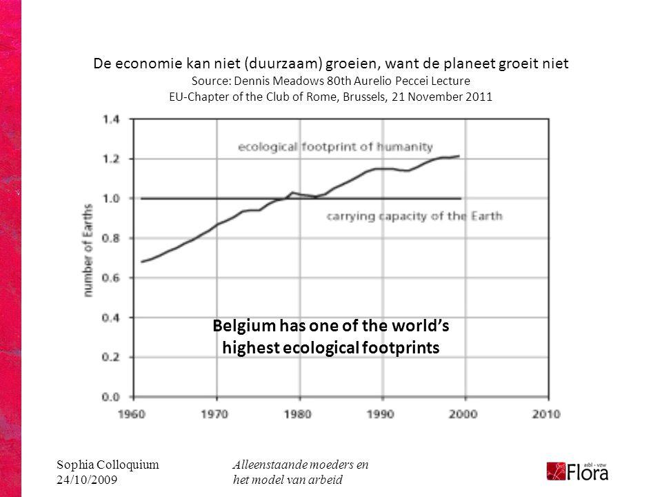 Sophia Colloquium 24/10/2009 Alleenstaande moeders en het model van arbeid De economie kan niet (duurzaam) groeien, want de planeet groeit niet Source