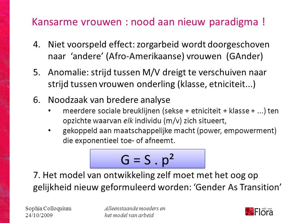 Sophia Colloquium 24/10/2009 Alleenstaande moeders en het model van arbeid Kansarme vrouwen : nood aan nieuw paradigma ! 4.Niet voorspeld effect: zorg