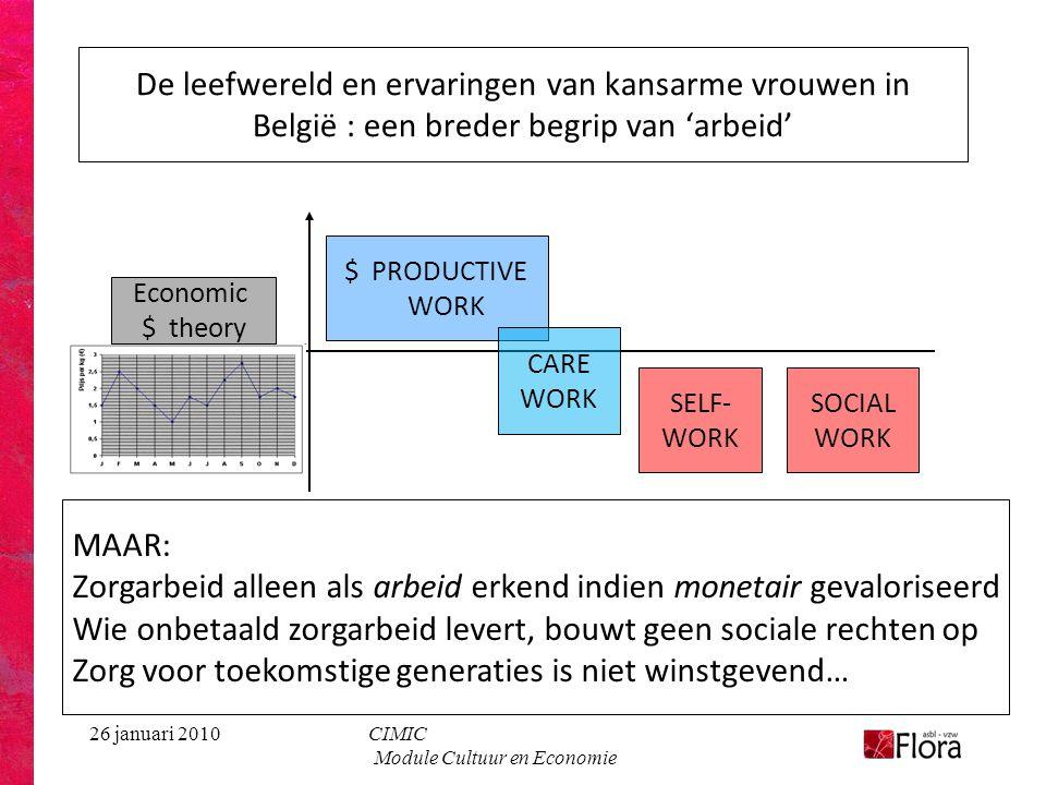 26 januari 2010CIMIC Module Cultuur en Economie De leefwereld en ervaringen van kansarme vrouwen in België : een breder begrip van 'arbeid' $ PRODUCTI