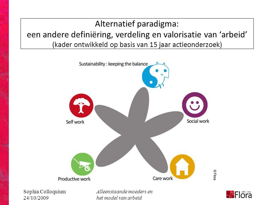 Sophia Colloquium 24/10/2009 Alleenstaande moeders en het model van arbeid Alternatief paradigma: een andere definiëring, verdeling en valorisatie van 'arbeid' (kader ontwikkeld op basis van 15 jaar actieonderzoek)