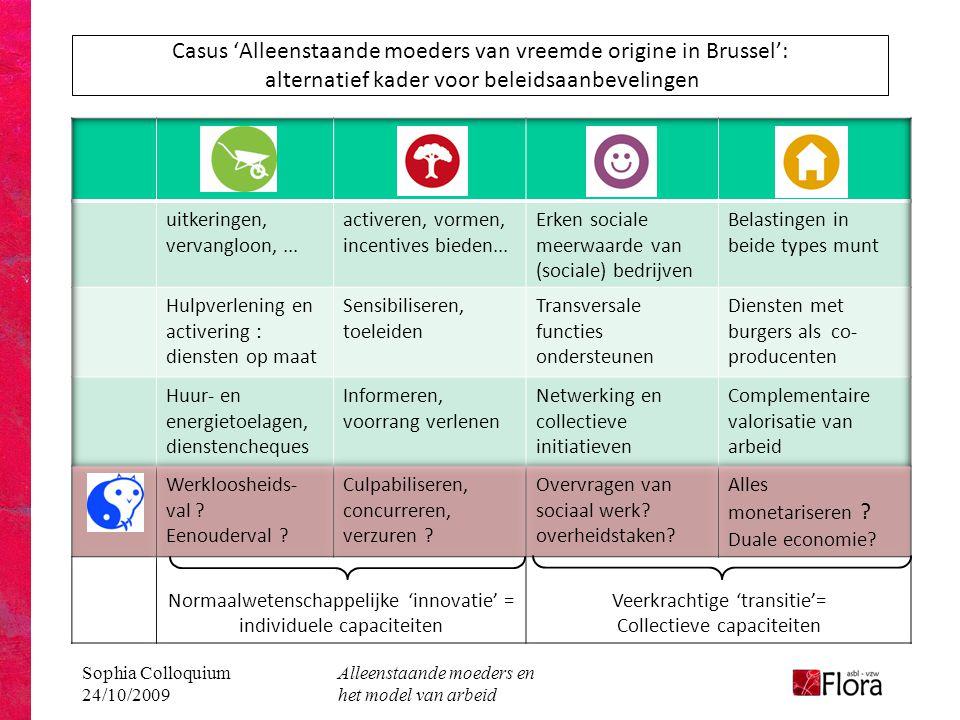 Sophia Colloquium 24/10/2009 Alleenstaande moeders en het model van arbeid Casus 'Alleenstaande moeders van vreemde origine in Brussel': alternatief kader voor beleidsaanbevelingen