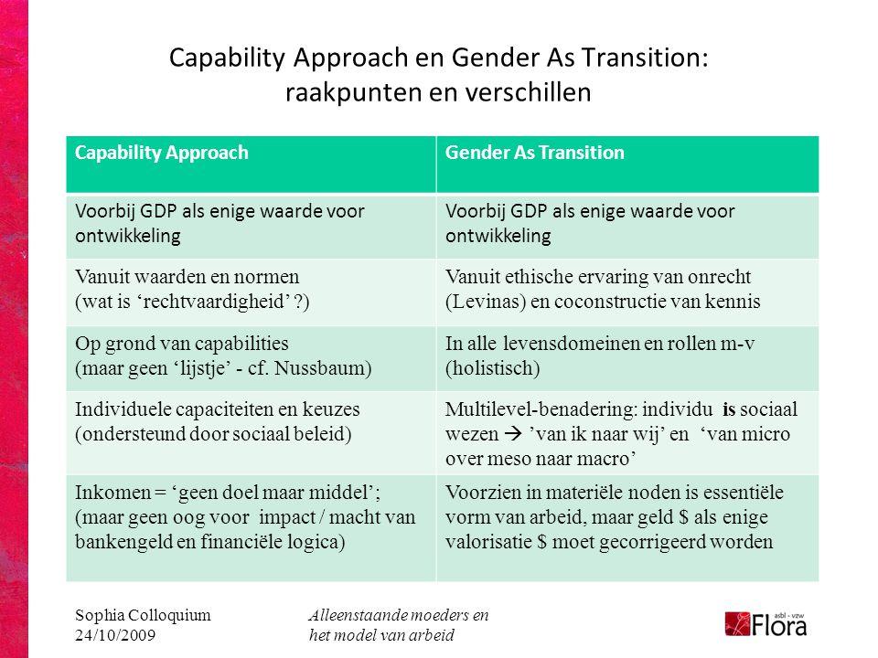 Sophia Colloquium 24/10/2009 Alleenstaande moeders en het model van arbeid Capability Approach en Gender As Transition: raakpunten en verschillen Capa