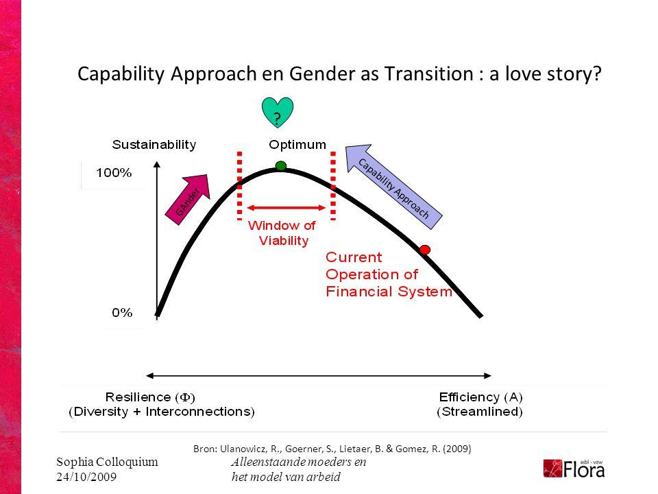 Sophia Colloquium 24/10/2009 Alleenstaande moeders en het model van arbeid Capability Approach en Gender as Transition : a love story? Bron: Ulanowicz