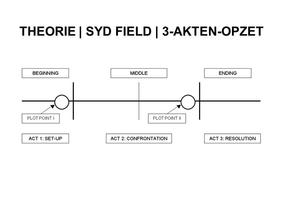 THEORIE | SYD FIELD | 3-AKTEN-OPZET