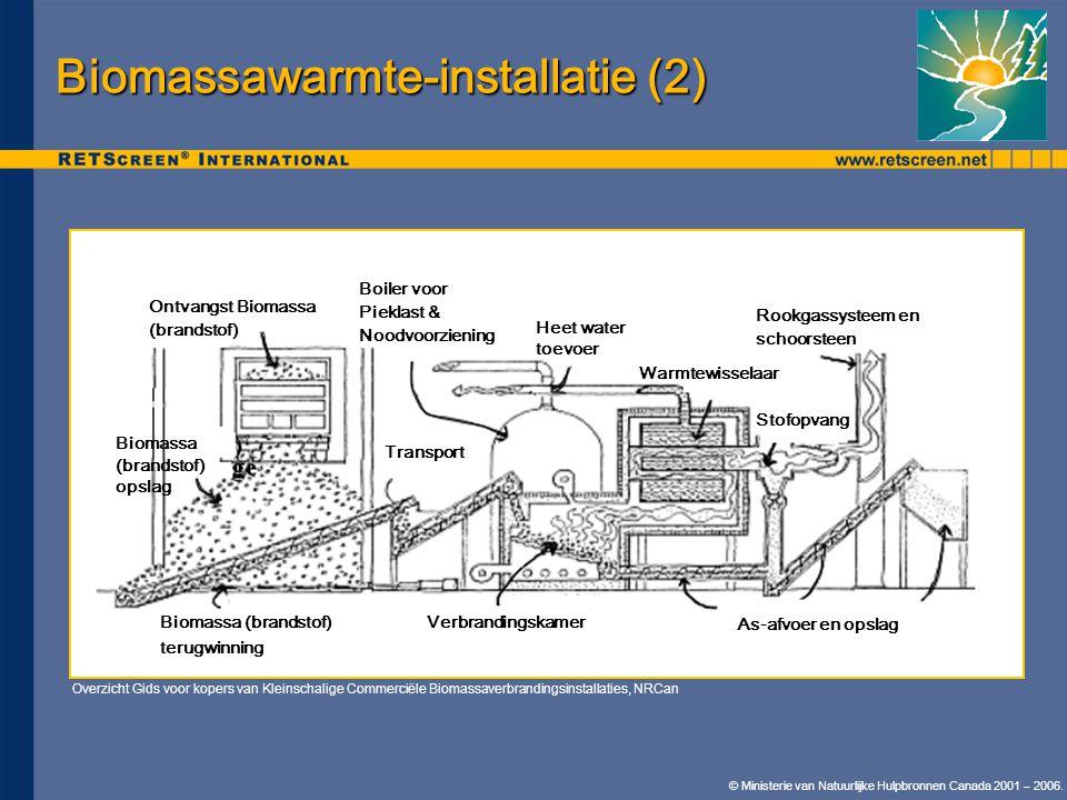 © Ministerie van Natuurlijke Hulpbronnen Canada 2001 – 2006. Biomassawarmte-installatie (2) Overzicht Gids voor kopers van Kleinschalige Commerciële B