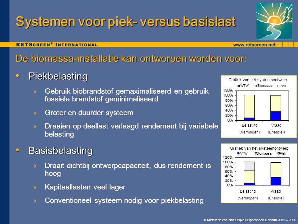 © Ministerie van Natuurlijke Hulpbronnen Canada 2001 – 2006. Systemen voor piek- versus basislast De biomassa-installatie kan ontworpen worden voor: •
