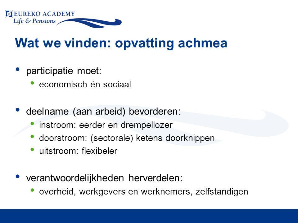 Wat we vinden: opvatting achmea • participatie moet: • economisch én sociaal • deelname (aan arbeid) bevorderen: • instroom: eerder en drempellozer •