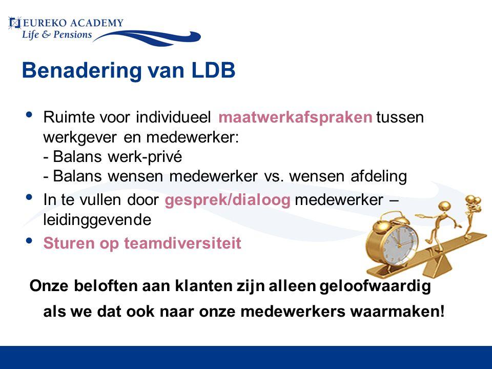Benadering van LDB • Ruimte voor individueel maatwerkafspraken tussen werkgever en medewerker: - Balans werk-privé - Balans wensen medewerker vs. wens