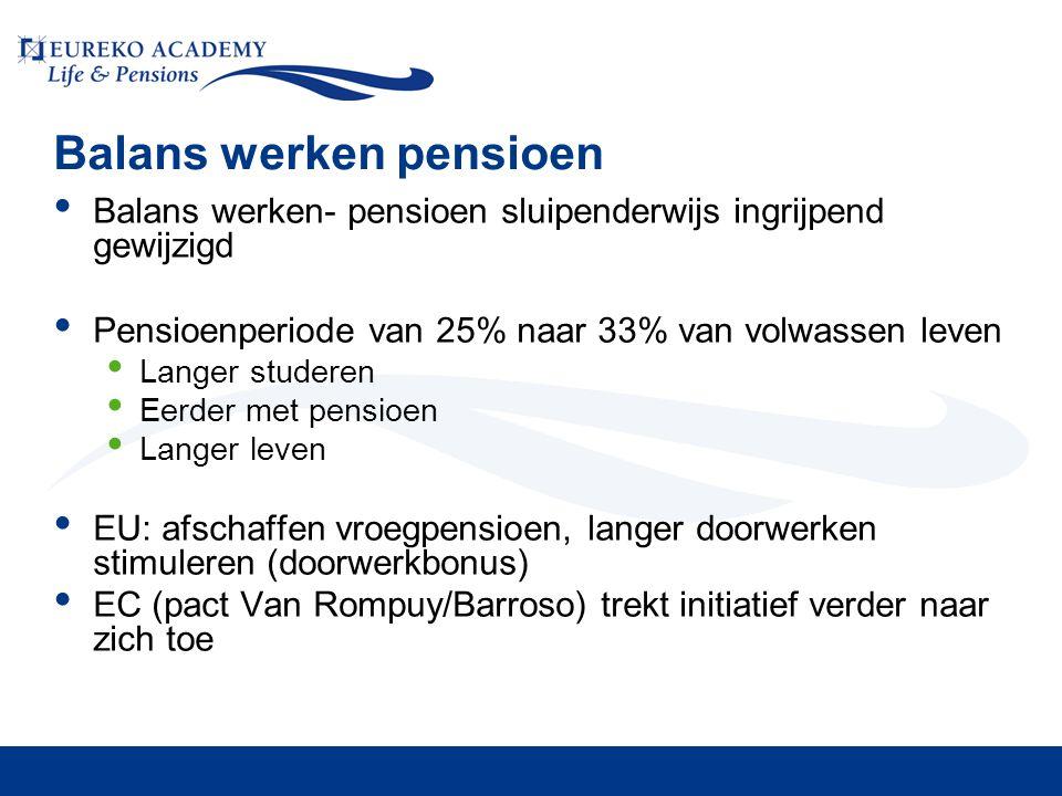 Balans werken pensioen • Balans werken- pensioen sluipenderwijs ingrijpend gewijzigd • Pensioenperiode van 25% naar 33% van volwassen leven • Langer s
